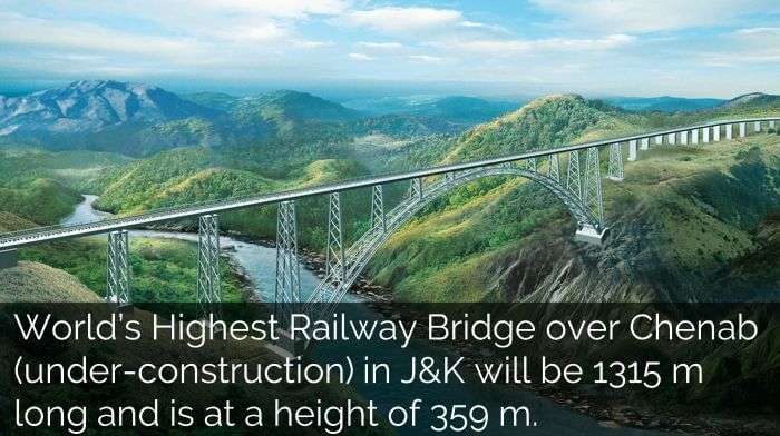 highest railway bridge
