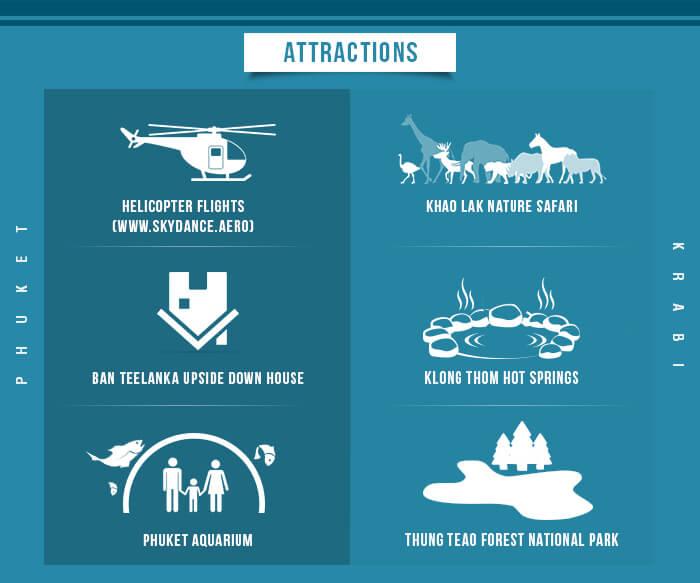 Krabi vs Phuket-attractions