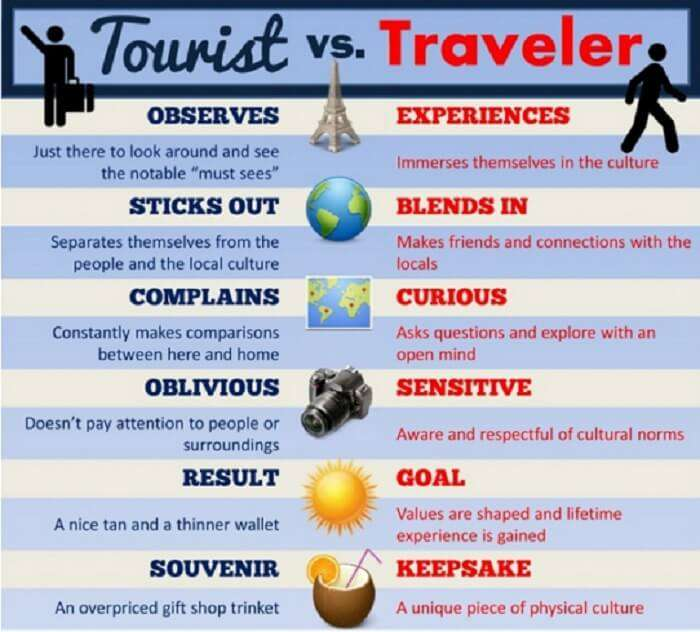 Difference between a traveler and a tourist