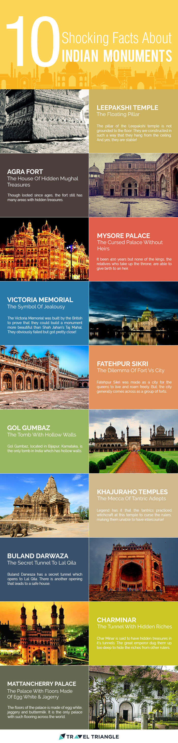 shocking-facts-indian-monuments