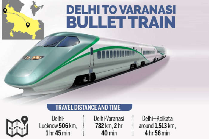 an infographic on the proposed bullet train in India between Delhi and Varanasi