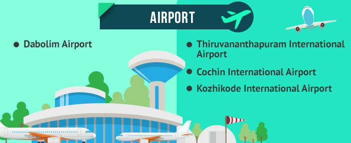 the various airports of goa and kerala