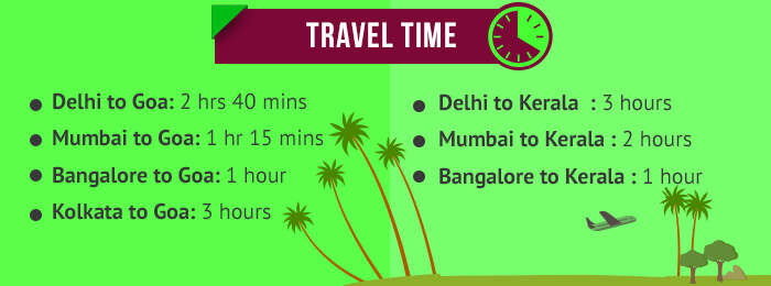 time taken to travel to goa and kerala from different cities