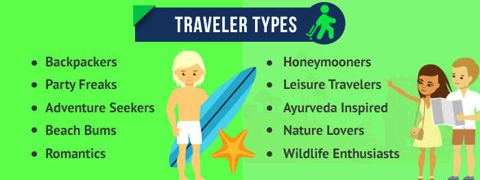 types of explorers in both places
