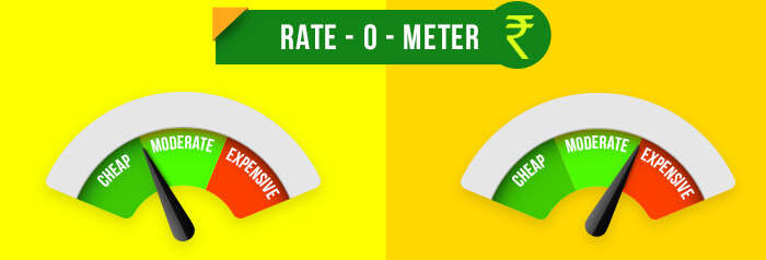 comparing which is expensive: goa or kerala