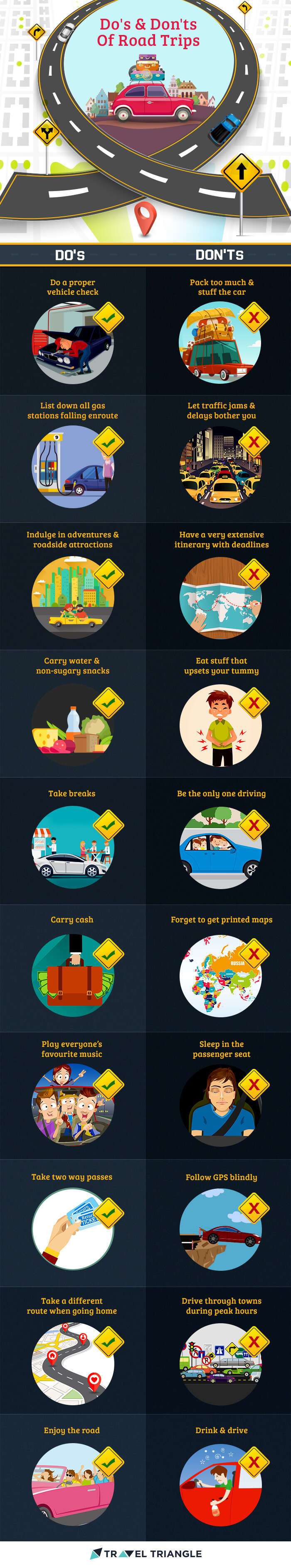 dos & donts of road trips infographic