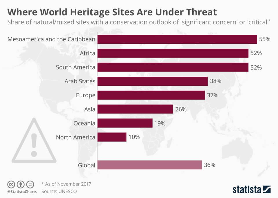 world heritage site h2 srcon
