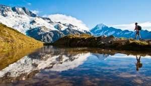 New Zealand Visa For Indians