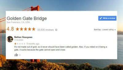 Golden gate bridge USA