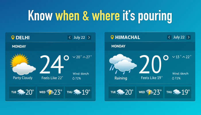 Keep A Tab On The Weather Forecast 2